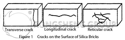 Cracks on the Surface of Silica Bricks